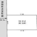 葵区神明町79-7 売土地